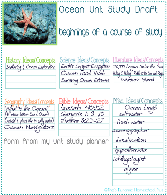 Unit Study Planning. Ocean Unit Study Planning Page