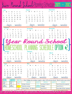 Year Round Homeschoool Schedule2 Collage 2014 to 20151 231x300 Step 5a. Choose Unique Forms JUST for You
