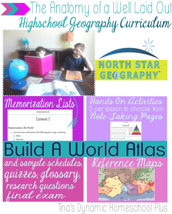 The Anatomy of a Well Laid Out Homeschool High School Geography Curriculum.
