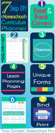 7 Steps to Planning a DIY Homeschool Curriculum Planner @ Tinas Dynamic Homeschool Plus - Copy