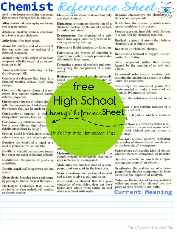 Chemist Reference Sheet 1 @ Tina's Dynamic Homeschool Plus