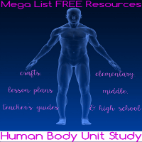 Mega List Free Resources for Human Body Homeschool Unit Study @ Tina's Dynamic Homeschool Plus featured
