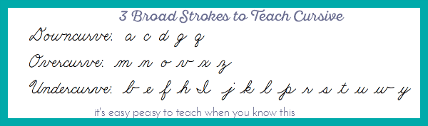 3 Broad Cursive Strokes to Teach