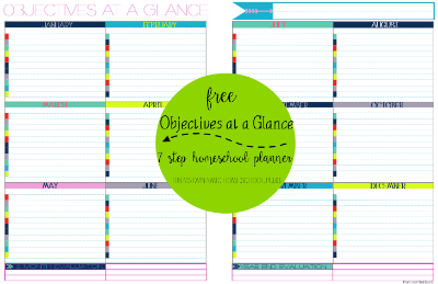 Free Objectives at a Glance Form 2 @ Tina's Dynamic Homeschool Plus