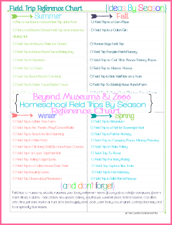 Field Trip Reference Chart 350x @ Tina's Dynamic Homeschool Plus