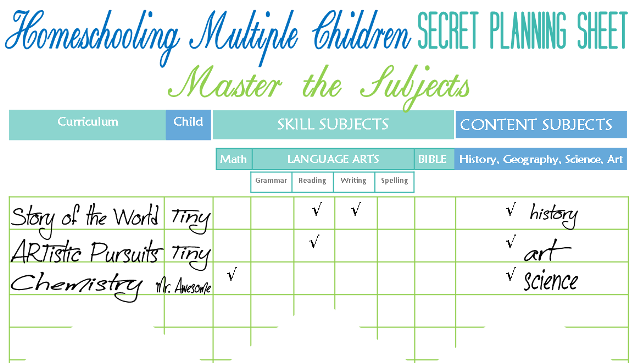 How to Use Homeschooling Multiple Children Secret Planning Sheet @ Tinas Dynamic Homeschool Plus