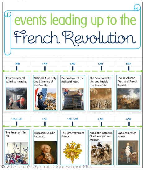 Events Leading Up To The French Revolution