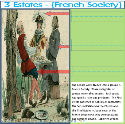 French Revolution Lapbook. Label the three estates