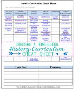 choosing a homeschool history program free cheat sheet