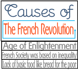 Causes of the French Revolution Minibook