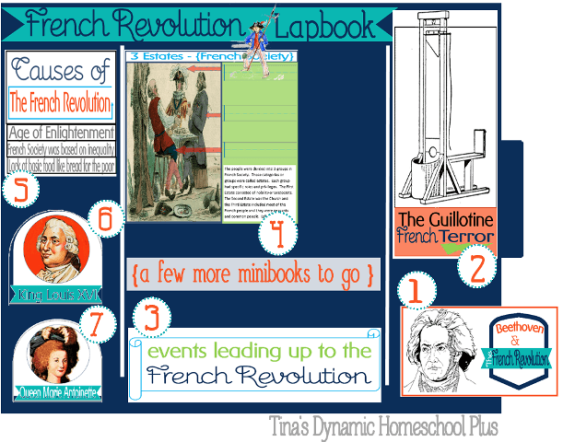 French Revolution Lapbook Updated 3.10.