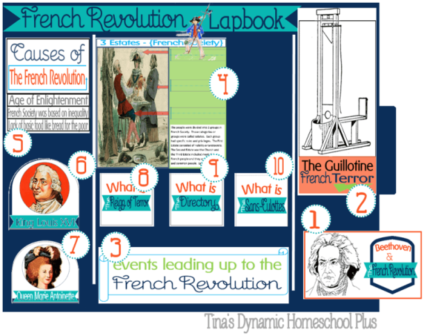French Revolution Lapbook