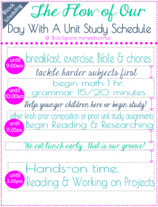 Unit-Study-Schedule.png