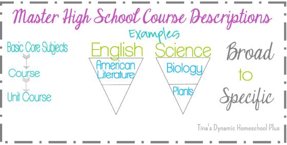 Master High School Course Descriptions