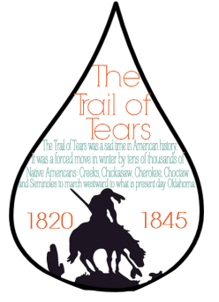 The Trail of Tears 1820 1845 Unit Study Lapbook