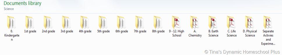 Science Files Organized