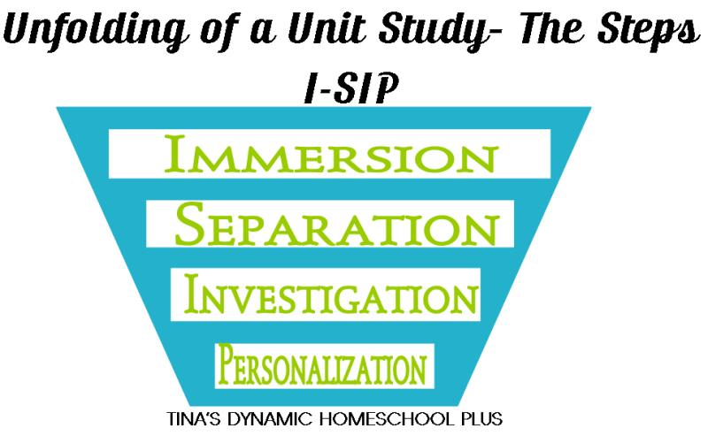 Unfolding of a Unit Study I Sip - The Steps @ Tina's Dynamic Homeschool Plus