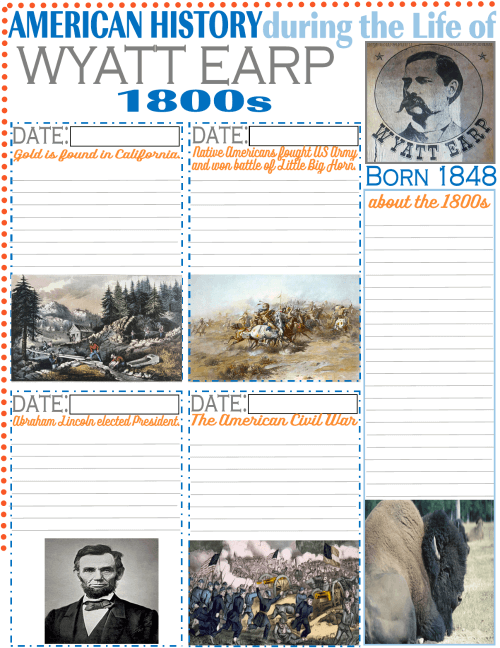 Notebooking Pages - American History through the Life of Wyatt Earp @ Tina's Dynamic Homeschool Plus 1