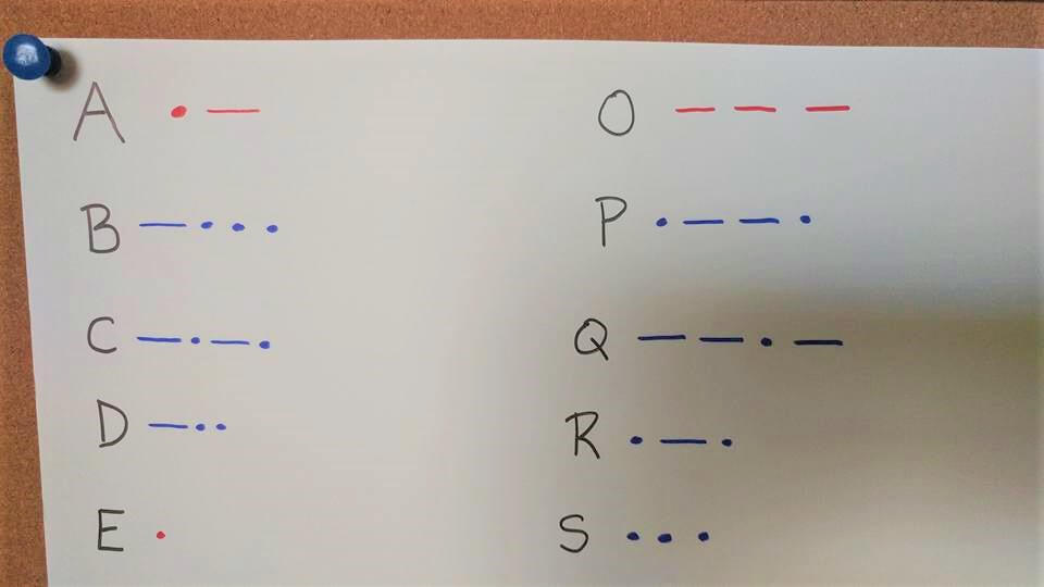Morse Code Alphabet-Numbers Closeup