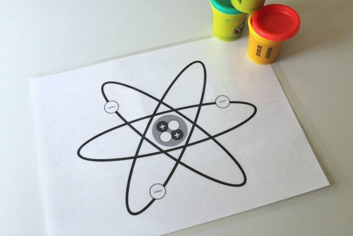 Atom Playdough Mat