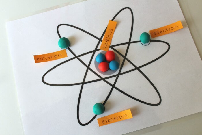 Labeling Parts of an Atom