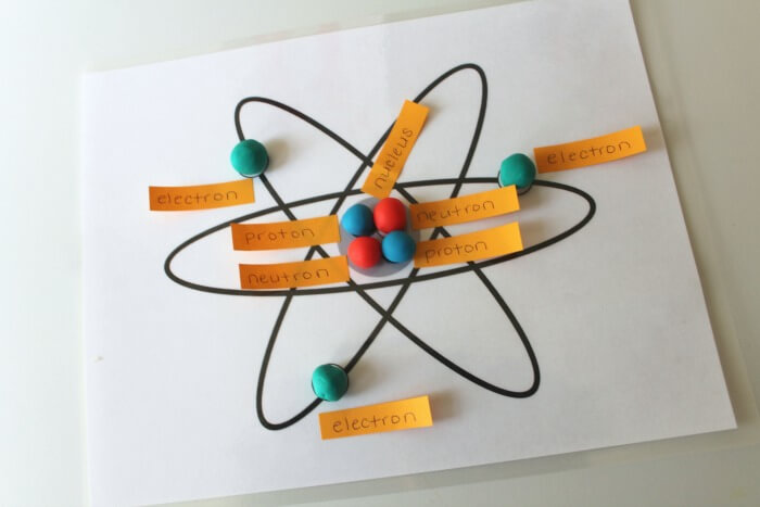 Learning About Atoms with Playdough