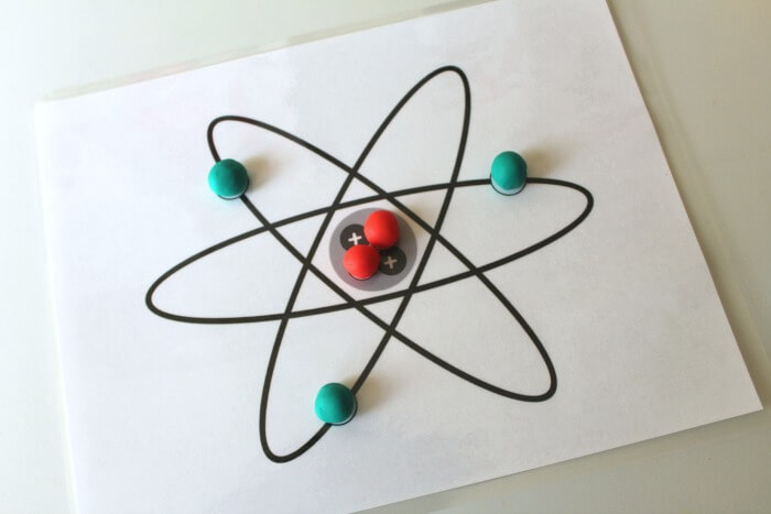 Learning about Parts of an Atom