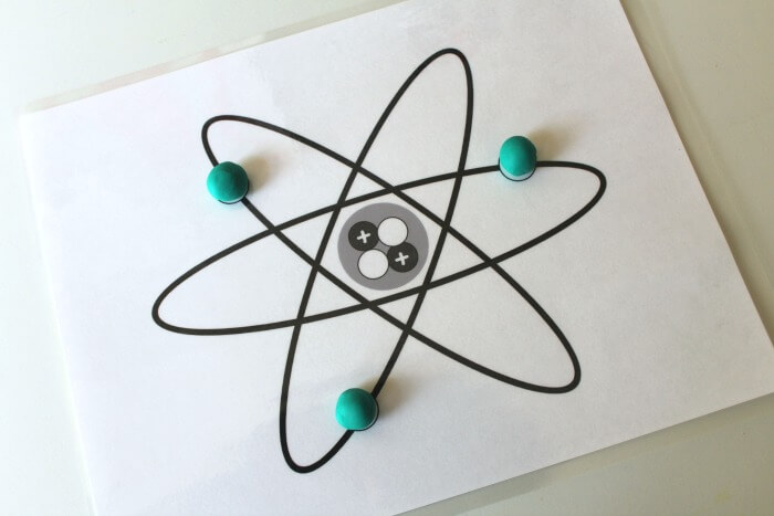 Easy hands on science label the atom playdough activity making a playdough atom diagram ccuart Image collections