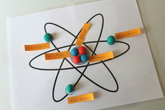 Playdough Atom Labeling Activity