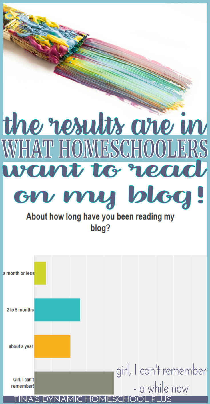 Homeschool Blog Readers Survey Results Are In! Just so you know, I use my homeschool blog readers survey to plan my activities and projects for the upcoming school year. Click here to see what you want to read on a homeschool blog.