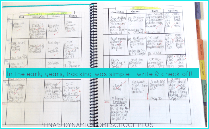 Lesson planning early on equals awesome record keeping in the older grades. See how over at seasoned veteran Tina Robertson's blog.