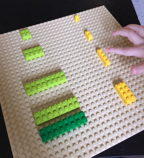 DIY Lego Calculator