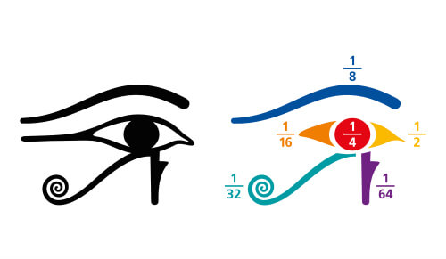 Eye of Horus Fractions