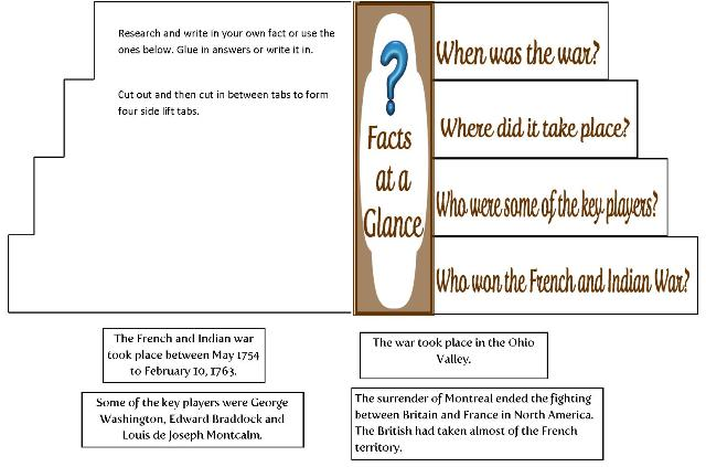 French and Indian War 1754 1763 Unit Study and Lapbook – French and Indian War Worksheets